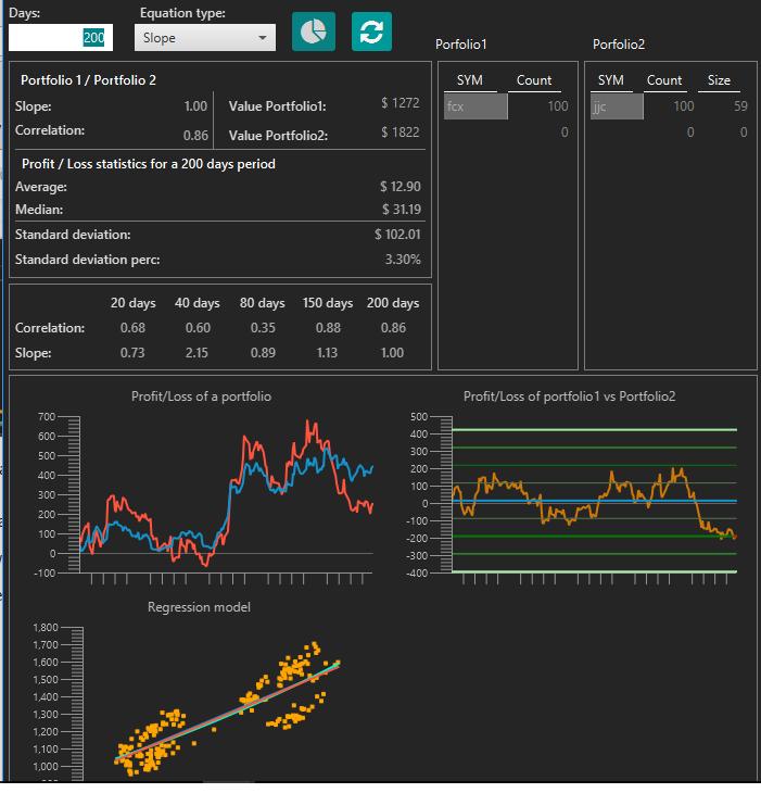 The Freeport-McMoRan Inc (FCX) Bonds Rise 3.8% During Trading