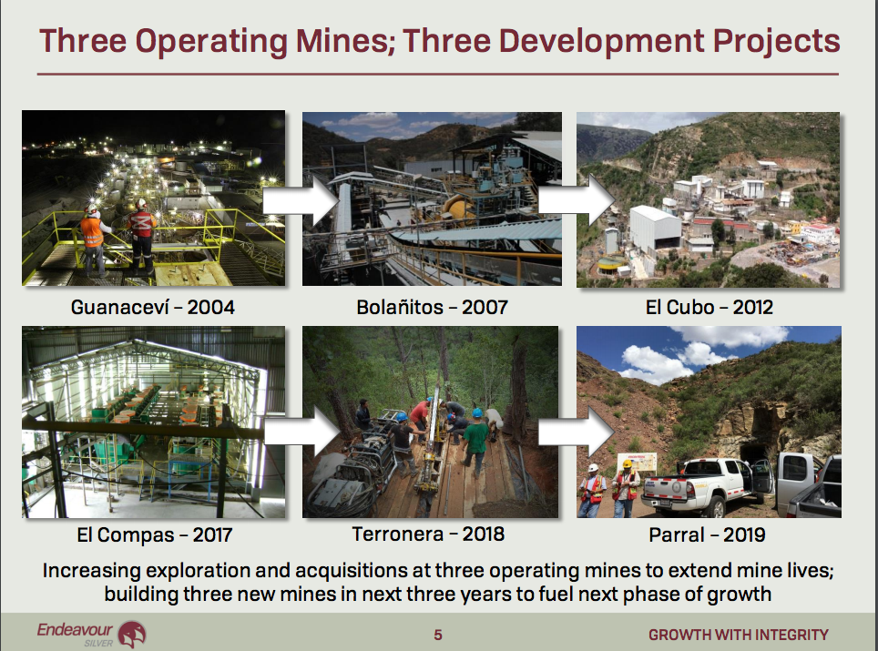 Fortuna Silver Mines Inc (FSM) Lowered to Sell at Zacks Investment Research