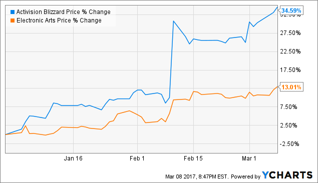 Drilling Down Into Glu Mobile Inc. (NASDAQ:GLUU) Earnings: Sell-side Notes