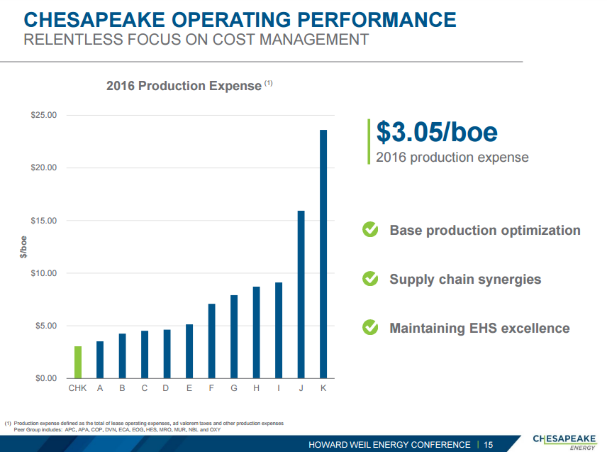 Natural Gas Positives >> 3 Reasons To Stay Invested In Chesapeake Energy Despite The March Surge - Chesapeake Energy ...