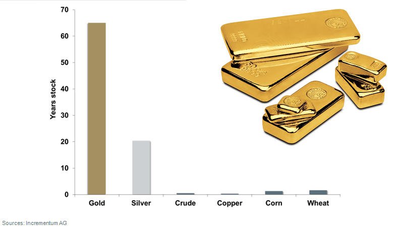 an overview of gold Company overview japan gold corp has acquired 17 projects covering 69,505  hectares and plans to drill test priority targets in 2018, focussing on high grade.