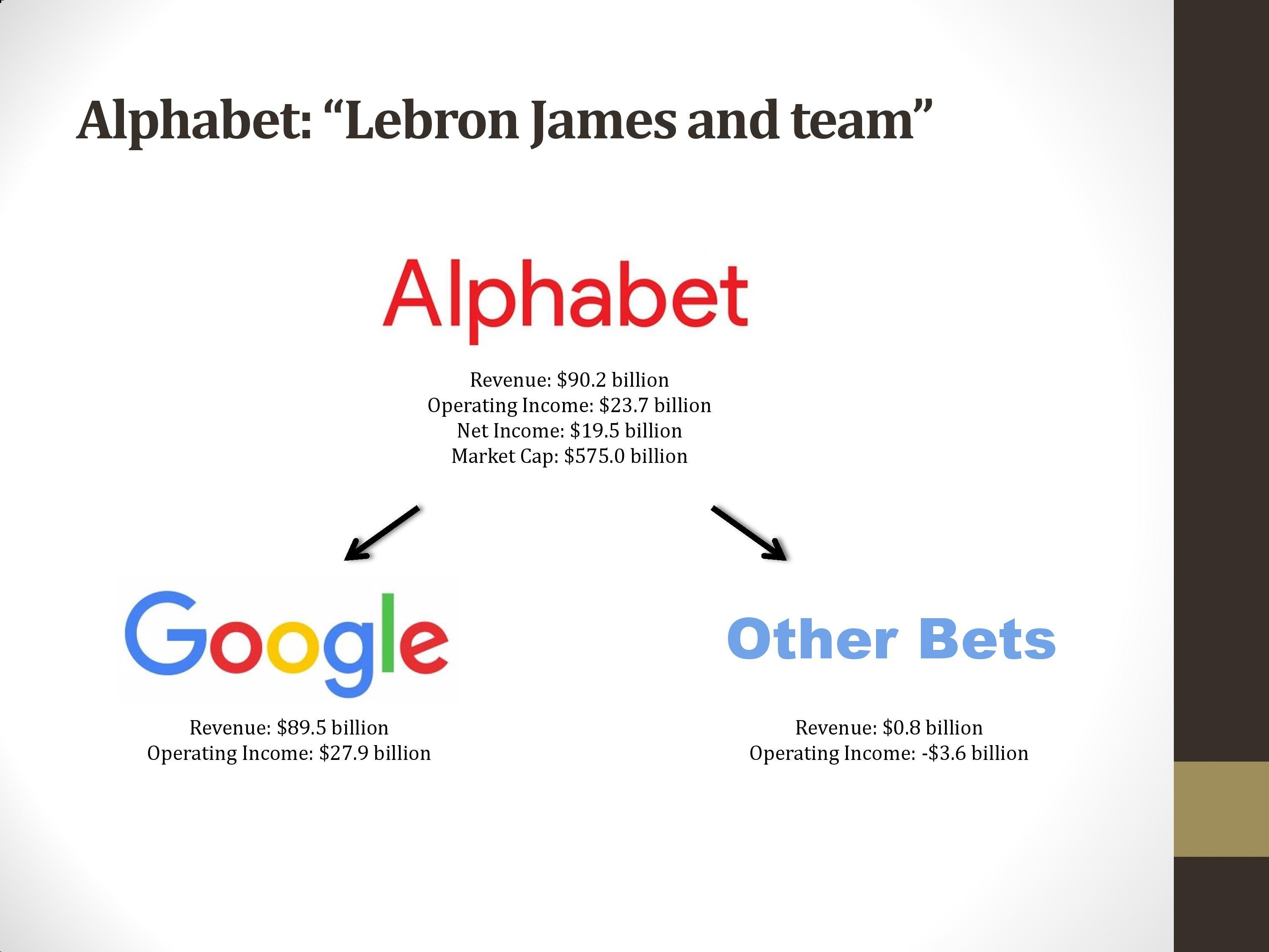 Alphabet Inc Gets a Buy from Jefferies