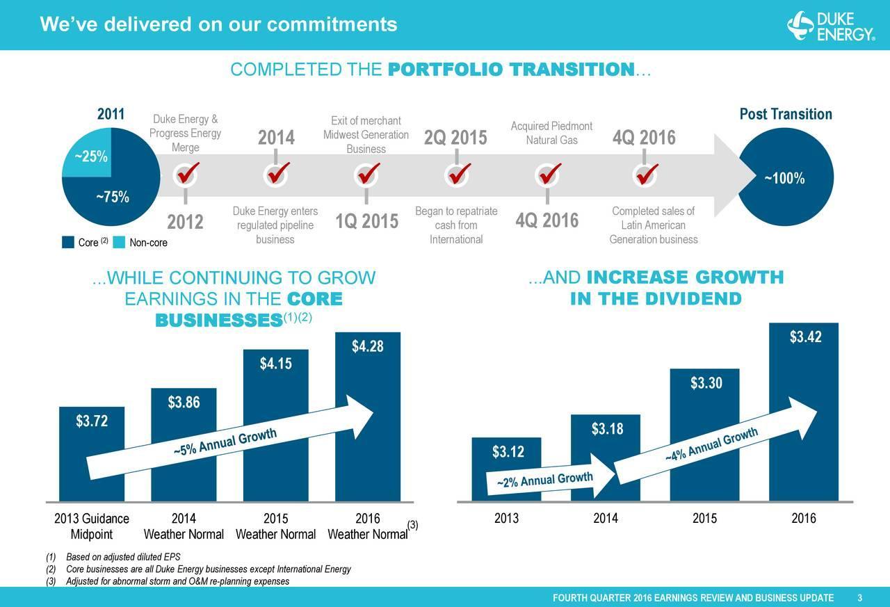 Duke Energy: Steady Income Play – Duke Energy Corporation ...