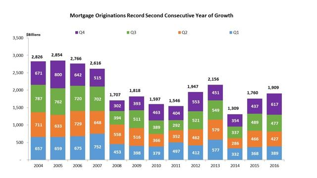 the us real estate market trends characteristics and