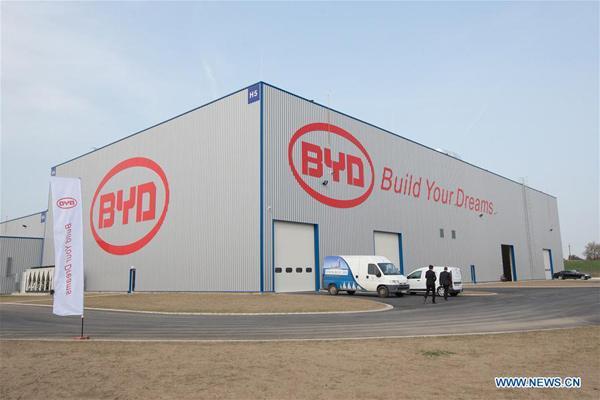 Byd Co Ltd