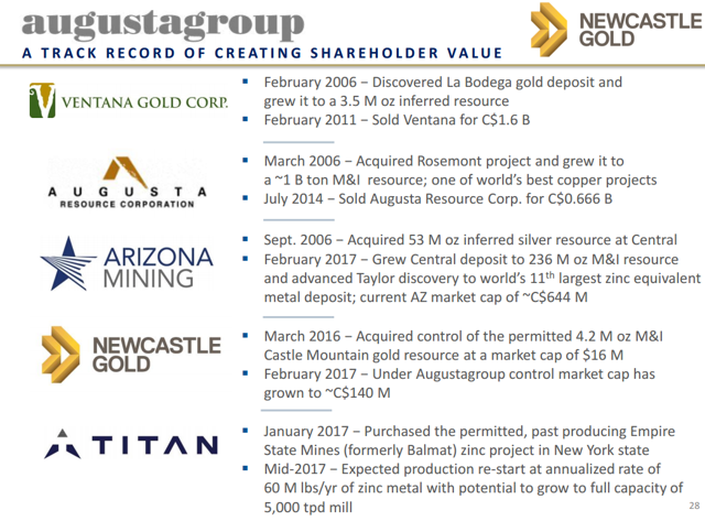 NewCastle Gold: A Potential Takeover Target?