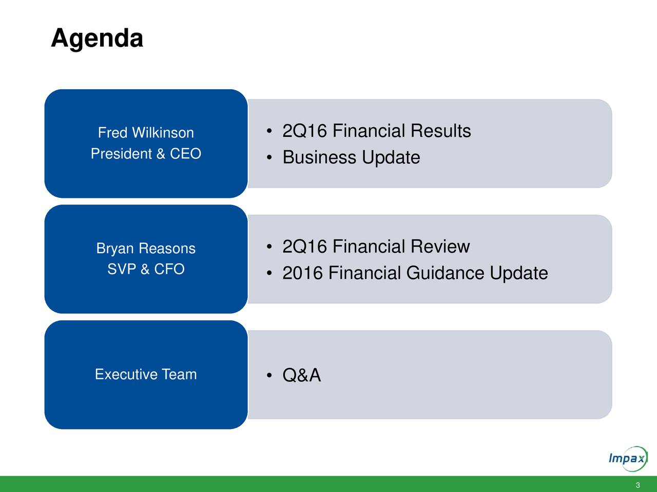 Fred Wilkinson  2Q16 Financial Results President & CEO  Business Update Bryan Reasons  2Q16 Financial Review SVP & CFO  2016 Financial Guidance Update Executive Team  Q&A