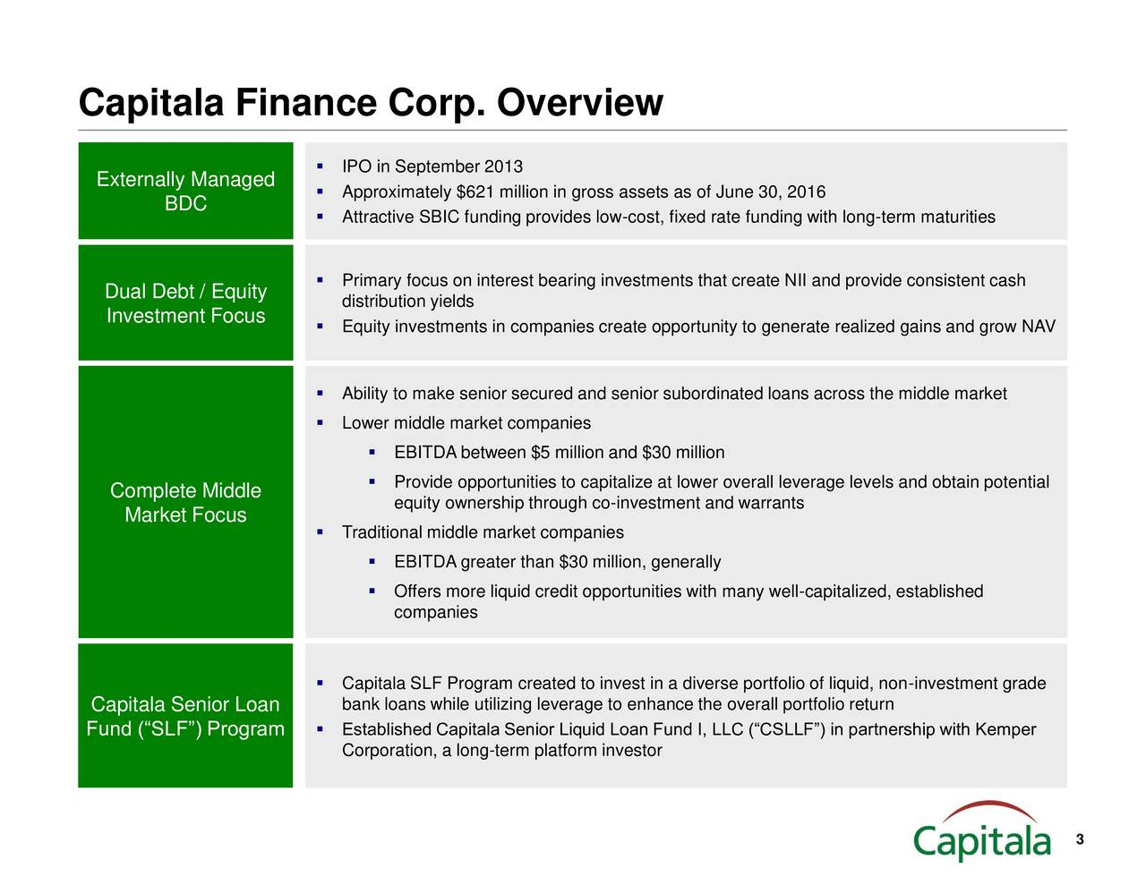 IPO in September 2013 Externally Managed BDC  Approximately $621 million in gross assets as of June 30, 2016 Attractive SBIC funding provides low-cost, fixed rate funding with long-term maturities Dual Debt / Equity  Primary focus on interest bearing investments that create NII and provide consistent cash Investment Focus distribution yields Equity investments in companies create opportunity to generate realized gains and grow NAV Ability to make senior secured and senior subordinated loans across the middle market Lower middle market companies EBITDA between $5 million and $30 million Provide opportunities to capitalize at lower overall leverage levels and obtain potential Complete Middle Market Focus equity ownership through co-investment and warrants Traditional middle market companies EBITDA greater than $30 million, generally Offers more liquid credit opportunities with many well-capitalized, established companies Capitala SLF Program created to invest in a diverse portfolio of liquid, non-investment grade bank loans while utilizing leverage to enhance the overall portfolio return Capitala Senior Loan Fund (SLF) Program  Established Capitala Senior Liquid Loan Fund I, LLC (CSLLF) in partnership with Kemper Corporation, a long-term platform investor 3