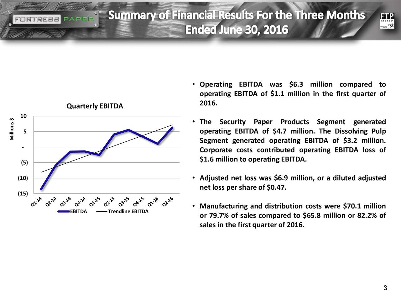 operating EBITDA of $1.1 million in the first quarter of QuarterlyEBITDA 2016. 10 The Security Paper Products Segment generated 5 operating EBITDA of $4.7 million. The Dissolving Pulp Millions $ Segment generated operating EBITDA of $3.2 million. - Corporate costs contributed operating EBITDA loss of (5) $1.6 million to operatingEBITDA. (10)  Adjusted net loss was $6.9 million, or a diluted adjusted net loss per shareof $0.47. (15) Manufacturing and distribution costs were $70.1 million EBITDA Trendline EBITDA or 79.7% of sales compared to $65.8 million or 82.2% of sales in the first quarter of 2016. 3