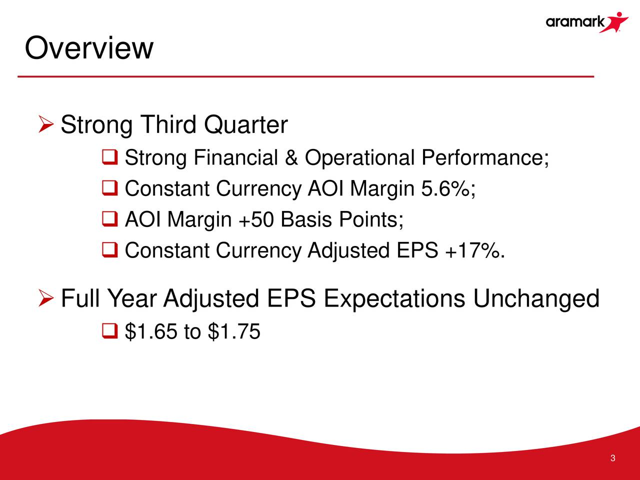 Strong Third Quarter Strong Financial & Operational Performance; Constant Currency AOI Margin 5.6%; AOI Margin +50 Basis Points; Constant Currency Adjusted EPS +17%. Full Year Adjusted EPS Expectations Unchanged $1.65 to $1.75 3