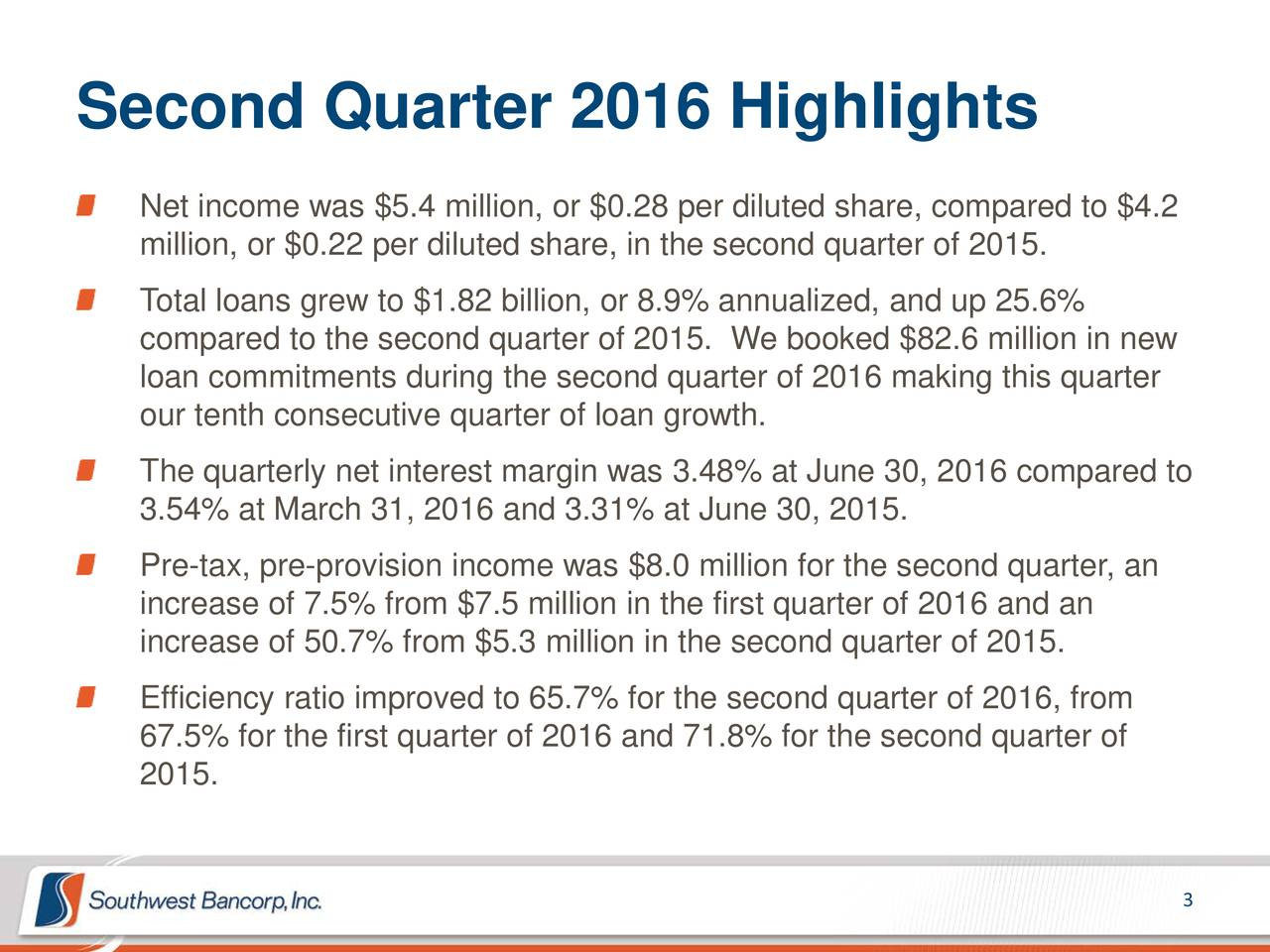 Net income was $5.4 million, or $0.28 per diluted share, compared to $4.2 million, or $0.22 per diluted share, in the second quarter of 2015. Total loans grew to $1.82 billion, or 8.9% annualized, and up 25.6% compared to the second quarter of 2015. We booked $82.6 million in new loan commitments during the second quarter of 2016 making this quarter our tenth consecutive quarter of loan growth. The quarterly net interest margin was 3.48% at June 30, 2016 compared to 3.54% at March 31, 2016 and 3.31% at June 30, 2015. Pre-tax, pre-provision income was $8.0 million for the second quarter, an increase of 7.5% from $7.5 million in the first quarter of 2016 and an increase of 50.7% from $5.3 million in the second quarter of 2015. Efficiency ratio improved to 65.7% for the second quarter of 2016, from 67.5% for the first quarter of 2016 and 71.8% for the second quarter of 2015. 3