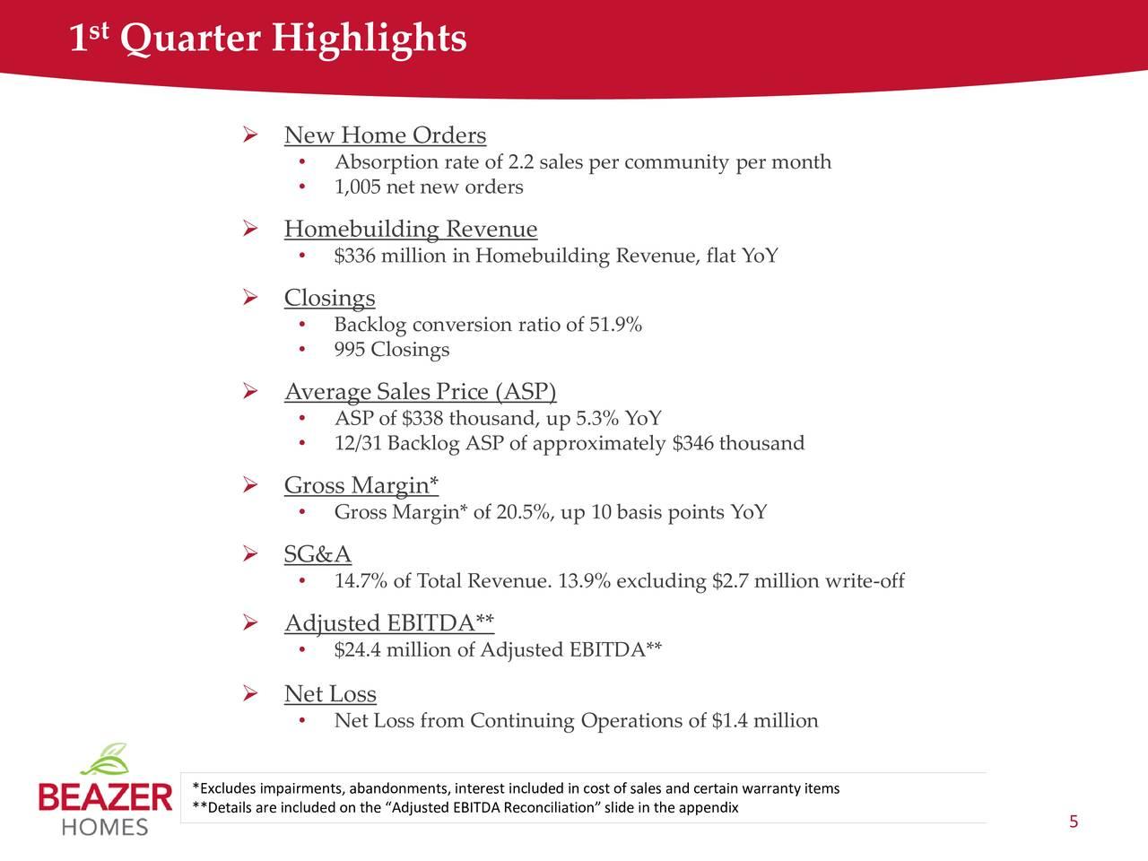 beazer homes case q 5 7 Beazer homes usa 2005 rank: 473 75 na ó stockholders' equity 191 na.