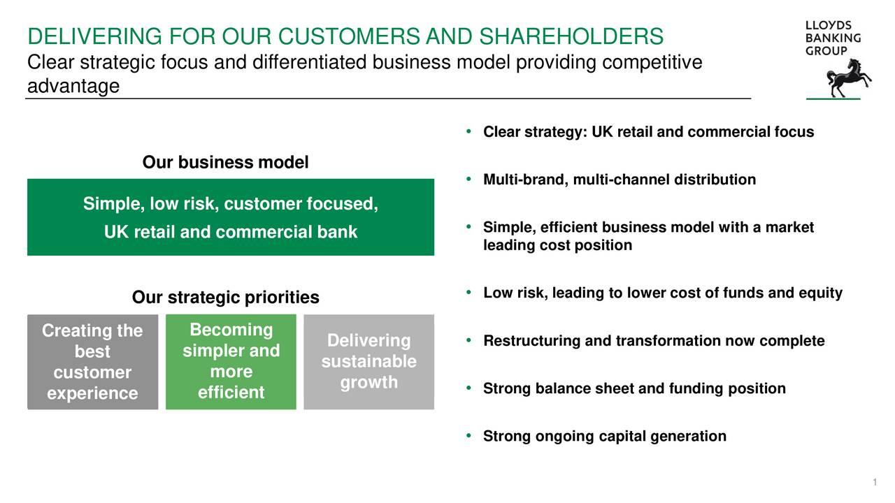 Lloyds Banking Group Lyg Presents At Morgan Stanley