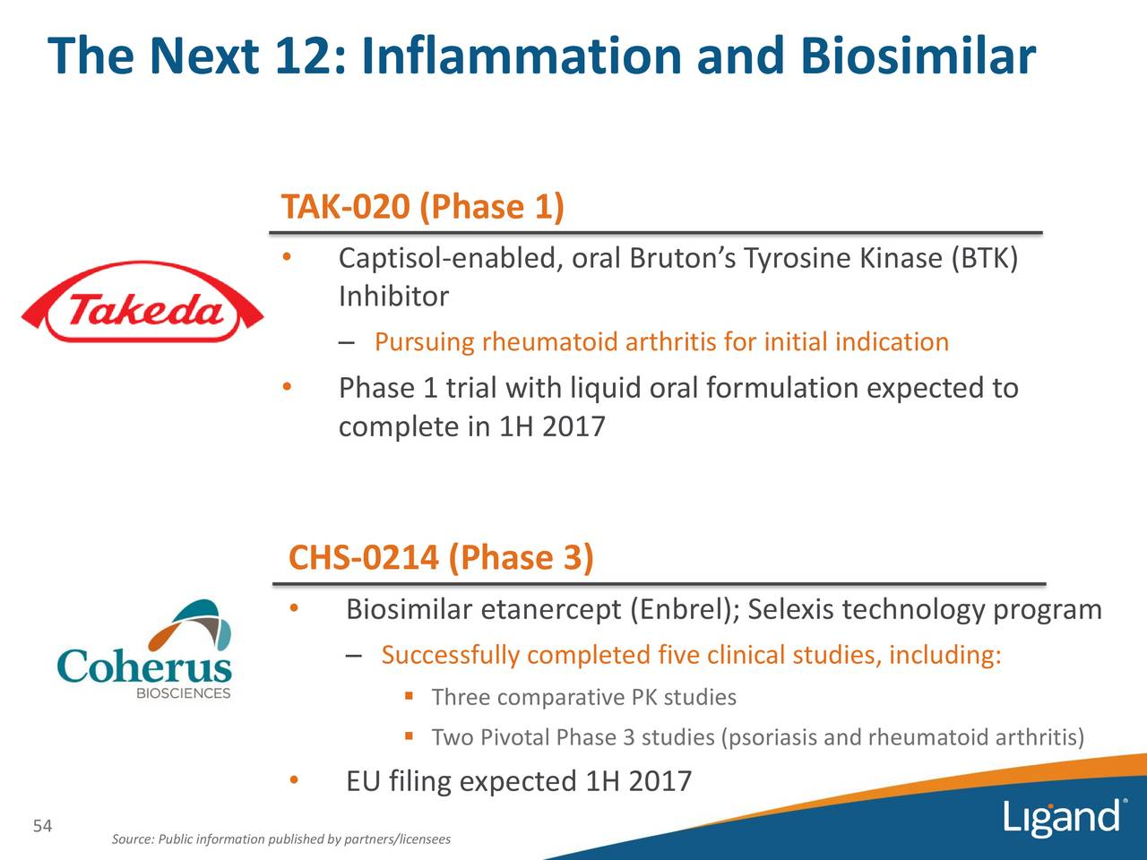 ligand phamaceuticals View the latest lgnd stock price with barron's including historical share prices, analysis, earnings, cash flow and market valuation for ligand pharmaceuticals inc.