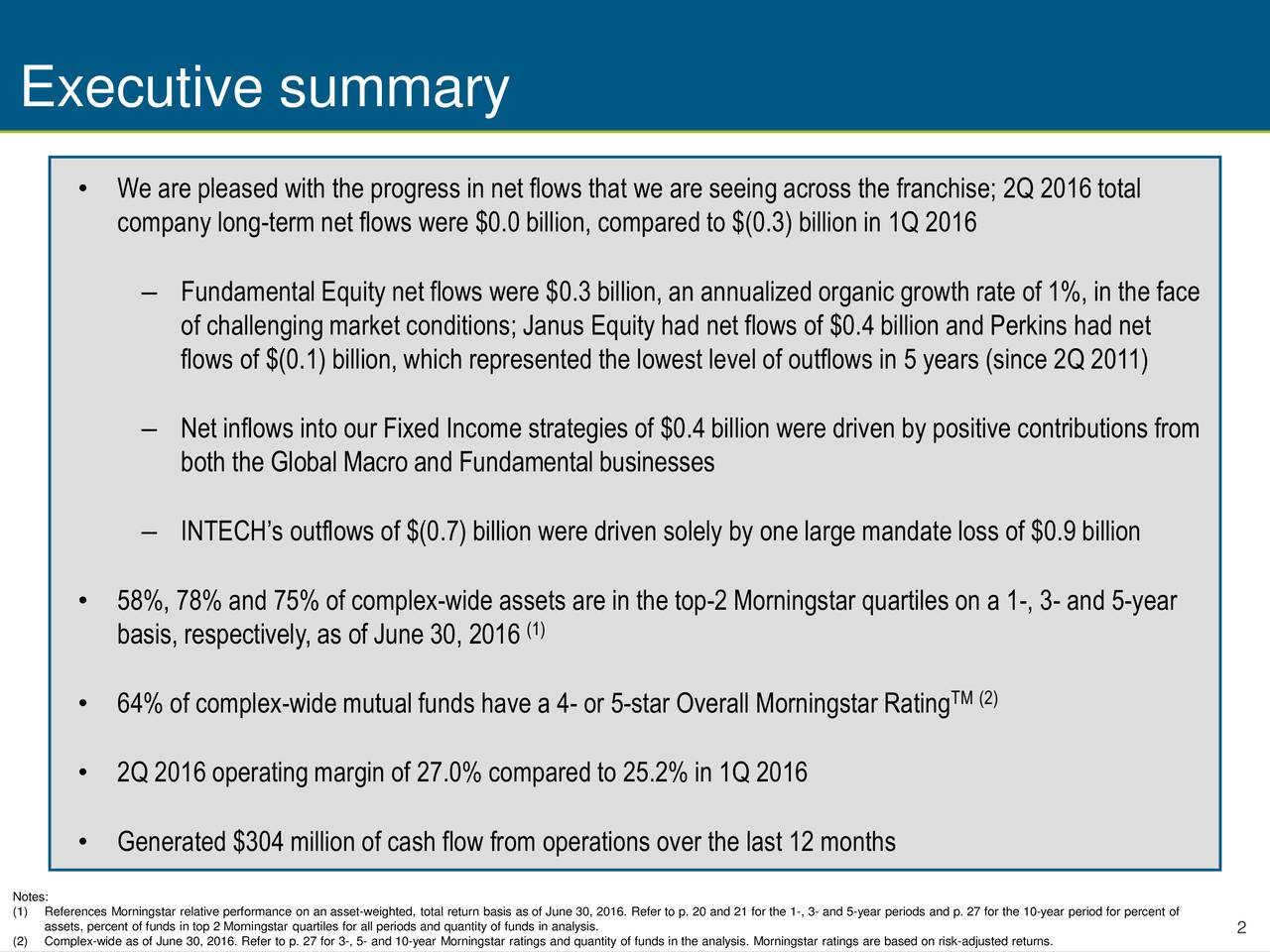We are pleased with the progress in net flows that we are seeing across the franchise; 2Q 2016 total company long-term net flows were $0.0 billion, compared to $(0.3) billion in 1Q 2016 Fundamental Equity net flows were $0.3 billion, an annualized organic growth rate of 1%, in the face of challenging market conditions; Janus Equity had net flows of $0.4 billion and Perkins had net flows of $(0.1) billion, which represented the lowest level of outflows in 5 years (since 2Q 2011) Net inflows into our Fixed Income strategies of $0.4 billion were driven by positive contributions from both the Global Macro and Fundamental businesses INTECHs outflows of $(0.7) billion were driven solely by one large mandate loss of $0.9 billion 58%, 78% and 75% of complex-wide assets are in the top-2 Morningstar quartiles on a 1-, 3- and 5-year (1) basis, respectively, as of June 30, 2016 TM (2) 64% of complex-wide mutual funds have a 4- or 5-star Overall Morningstar Rating 2Q 2016 operating margin of 27.0% compared to 25.2% in 1Q 2016 Generated $304 million of cash flow from operations over the last 12 months (1)References Morningstar relative performance on an asset-weighted, total return basis as of June 30, 2016. Refer to p. 20 and 21 for the 1-, 3- and 5-year periods and p. 27 for the 10-year period for percent of assets, percent of funds in top 2 Morningstar quartiles for all periods and quantity of funds in analysis. 2