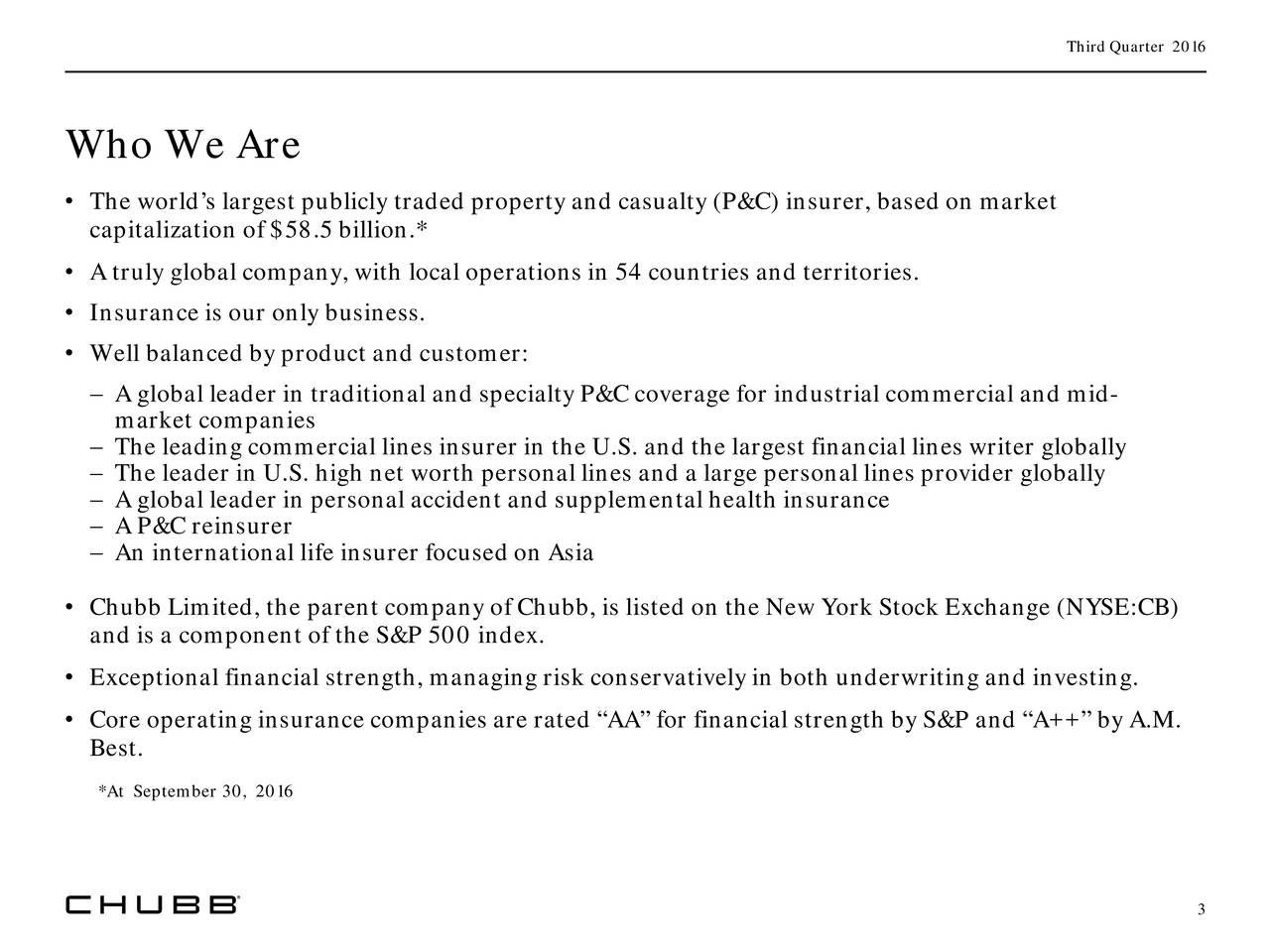Who We Are The worlds largest publicly traded property and casualty (P&C) insurer, based on market capitalization of $58.5 billion.* A truly global company, with local operations in 54 countries and territories. Insurance is our only business. Well balanced by product and customer: A global leader in traditional and specialtyP&C coverage for industrial commercial and mid- market companies The leading commercial lines insurer in the U.S. and the largest financial lines writer globally The leader in U.S. high net worth personal lines and a large personallines provider globally A global leader inpersonal accident and supplemental health insurance A P&C reinsurer An international life insurer focused on Asia Chubb Limited, the parent company of Chubb, is listed on the New York Stock Exchange (NYSE:CB) and is a component of the S&P 500 index. Exceptional financial strength, managing risk conservatively in both underwriting and investing. Core operating insurance companies are rated AA for financial strength by S&P and A++ by A.M. Best. *At September 30, 2016 3