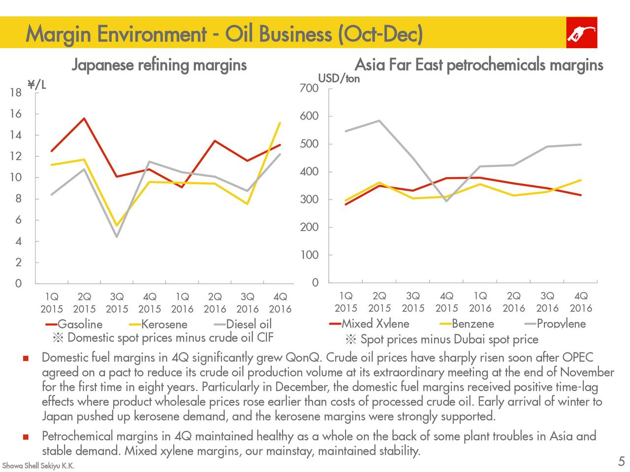 price stability on oil and petrochemicals However, the effects of low oil prices on downstream companies vary by segment and, within some segments, by region below we examine the dynamics of three critical segments of the downstream sector: refining, petrochemicals, and specialty products.