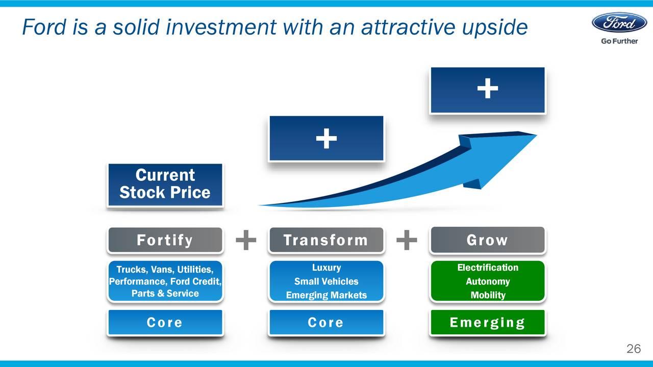 Ford F Investor Presentation Slideshow Ford Motor