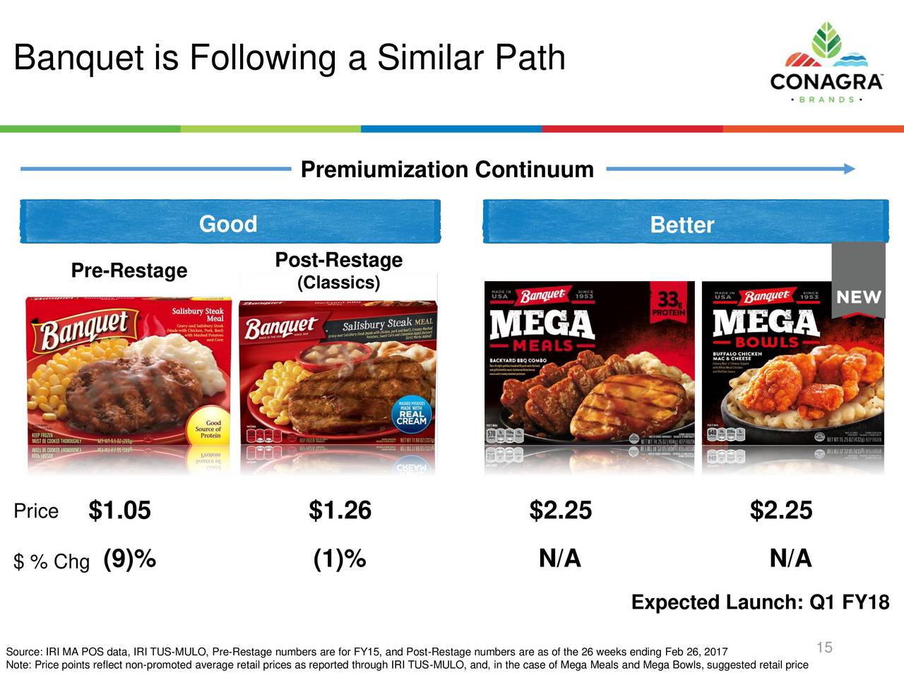 conagra brands  inc  2017 q1 - results - earnings call slides
