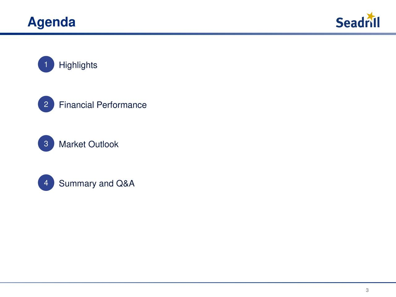 1 Highlights 2 Financial Performance 3 Market Outlook 4 Summary and Q&A 3