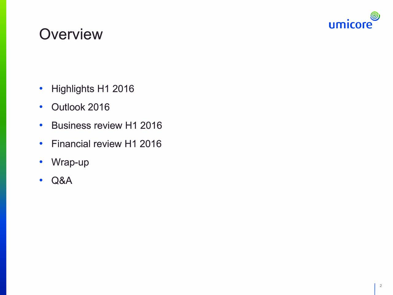 Highlights H1 2016 Outlook 2016 Business review H1 2016 Financial review H1 2016 Wrap-up Q&A 2