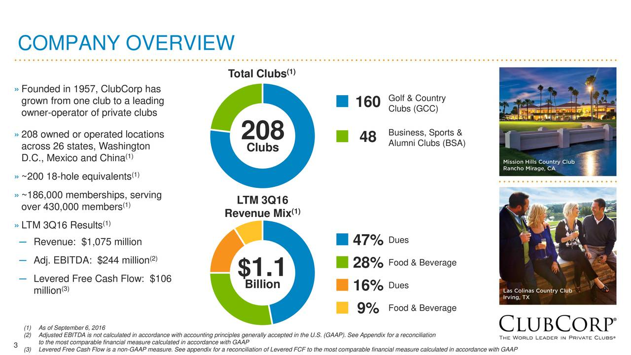 Total Clubs (1) Founded in 1957, ClubCorp has grown from one club to a leading 160 Golf & Country owner-operator of private clubs Clubs (GCC) 208 owned or operated locations 208 Business, Sports & across 26 states, Washington Clubs 48 Alumni Clubs (BSA) D.C., Mexico and China1) ~200 18-hole equivalents ~186,000 memberships, serving over 430,000 members(1) LTM 3Q16 (1) Revenue Mix LTM 3Q16 Results1) Revenue: $1,075 million 47% Dues Adj. EBITDA: $244 million) Food & Beverage $ 1.1 28% Levered Free Cash Flow: $106 million) Billion 16% Dues 9% Food & Beverage (2)Adjusted EBITDA is not calculated in accordance with accounting principles generally accepted in the U.S. (GAAP). See Appendix for a reconciliation 3 to the most comparable financial measure calculated in accordance with GAAP