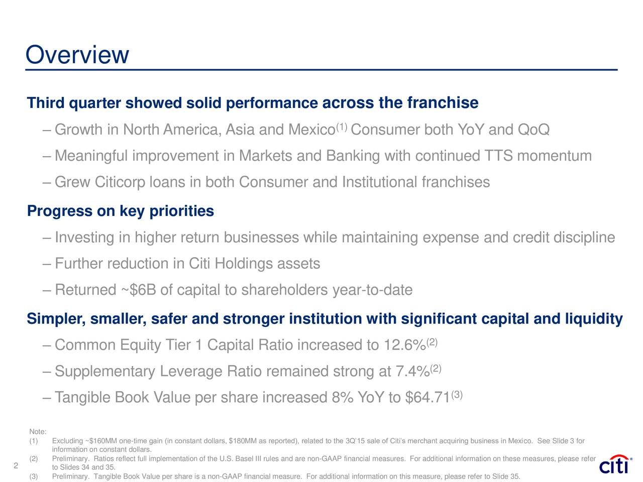 Third quarter showed solid performance across the franchise Growth in North America, Asia and Mexico Consumer both YoY and QoQ Meaningful improvement in Markets and Banking with continued TTS momentum Grew Citicorp loans in both Consumer and Institutional franchises Progress on key priorities Investing in higher return businesses while maintaining expense and credit discipline Further reduction in Citi Holdings assets Returned ~$6B of capital to shareholders year-to-date Simpler, smaller, safer and stronger institution with significant capital and liquidity Common Equity Tier 1 Capital Ratio increased to 12.6% (2) Supplementary Leverage Ratio remained strong at 7.4% (2) Tangible Book Value per share increased 8% YoY to $64.71 (3) Note: (1) information on constant dollars.(in constant dollars, $180MM as reported), related to the 3Q15 sale of Citis merchant acquiring business in Mexico. See Slide 3 for (2) Preliminary. Ratios reflect full implementation of the U.S. Basel III rules and are non-GAAP financial measures. For additional information on these measures, please refer 2 to Slides 34 and 35.