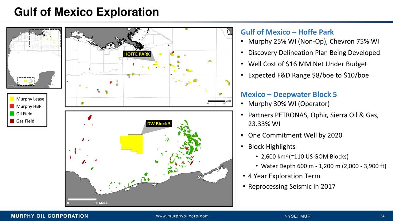 Murphy oil mur presents at scotia howard weil 45th for Best slide in gas range under 2000