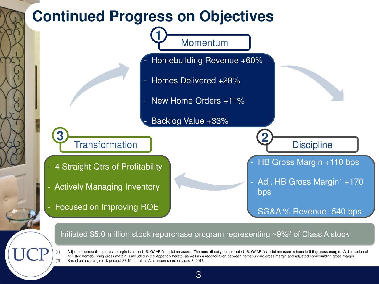 1 Momentum - Homebuilding Revenue +60% - Homes Delivered +28% - New Home Orders +11% - Backlog Value +33% 3 2 Transformation Discipline - HB Gross Margin +110 bps - 4 Straight Qtrs of Profitability - Adj. HB Gross Margin +170 - Actively Managing Inventory bps - Focused on Improving ROE - SG&A % Revenue -540 bps Initiated $5.0 million stock repurchase program representing ~9% of Class A stock (1)Adjusted homebuilding gross margin is a non-U.S. GAAP financial measure. The most directly comparable U.S. GAAP financial measure is homebuilding gross margin. A discussion of (2)Based on a closing stock price of $7.19 per class A common share on June 3, 2016. a reconciliation between homebuilding gross margin and adjusted homebuilding gross margin. 3 U