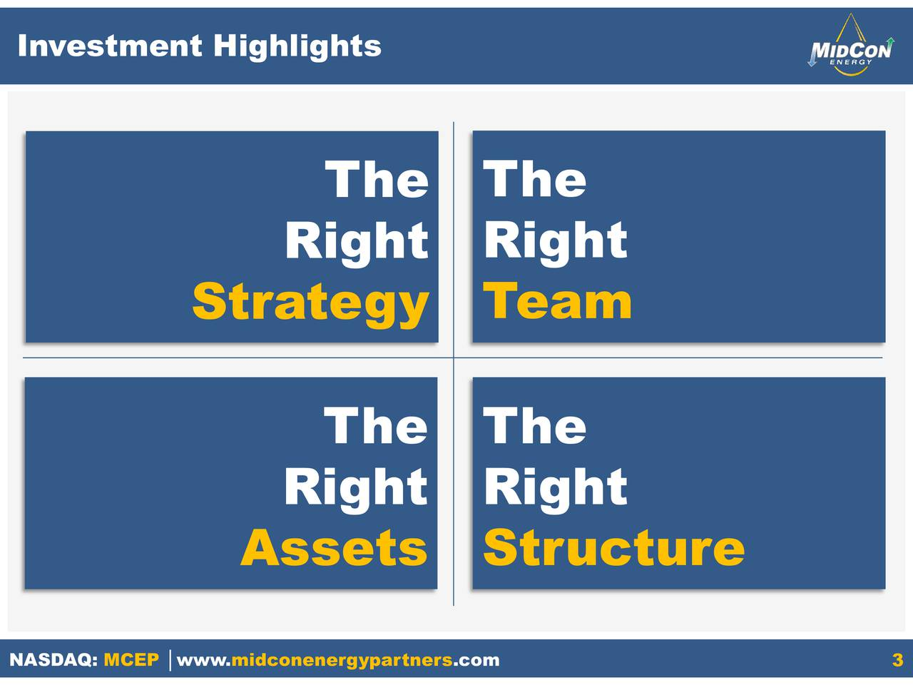 The The Right Right Strategy Team The The Right Right Assets Structure