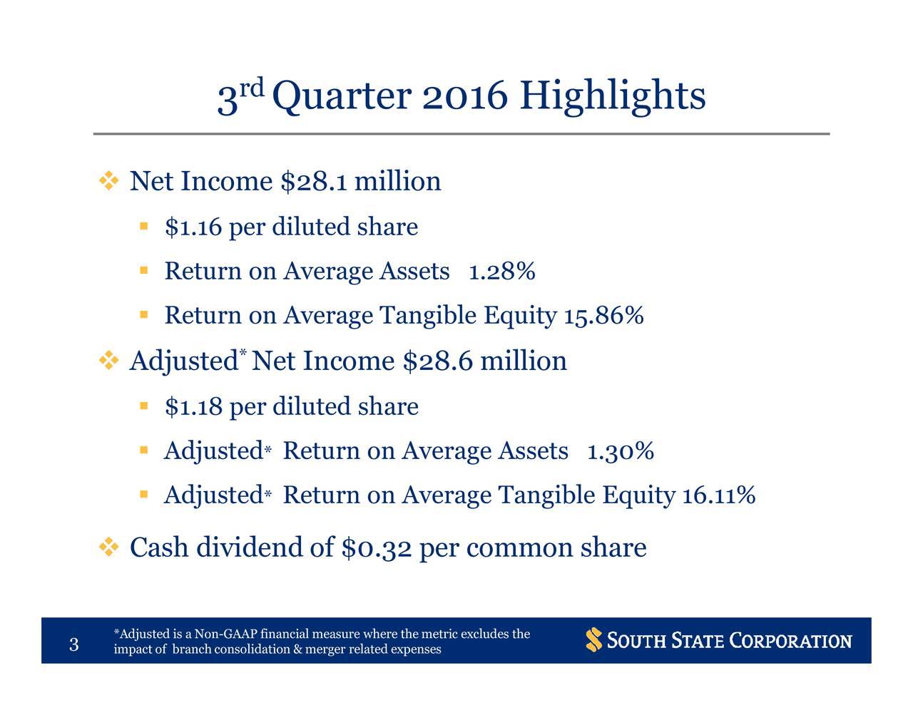 RetuRrntonnAoveAageragssTtan1.b0 Quarter 2016 Highlights Net Income $28.6 million rd * 3 $1.1RepurrdilnnAvn11vrprasdetanedish%Erquity 15.86% Net Income $28.1 million  Cash dividend of $0.32 per common share *ijtcifrncGosodaiin 3 3