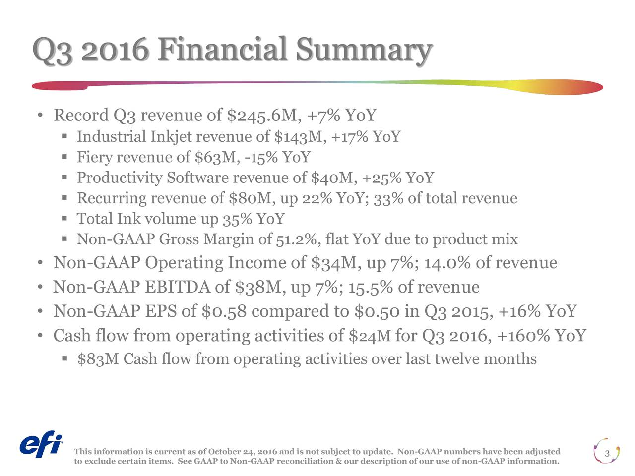 Record Q3 revenue of $245.6M, +7% YoY Industrial Inkjet revenue of $143M, +17% YoY Fiery revenue of $63M, -15% YoY Productivity Software revenue of $40M, +25% YoY Recurring revenue of $80M, up 22% YoY; 33% of total revenue Total Ink volume up 35% YoY Non-GAAP Gross Margin of 51.2%, flat YoY due to product mix Non-GAAP Operating Income of $34M, up 7%; 14.0% of revenue Non-GAAP EBITDA of $38M, up 7%; 15.5% of revenue Non-GAAP EPS of $0.58 compared to $0.50 in Q3 2015, +16% YoY Cash flow from operating activities of $24M for Q3 2016, +160% YoY $83M Cash flow from operating activities over last twelve months to exclude certain items. See GAAP to Non-GAAP reconciliation & our description of our use of non-GAAP information.d