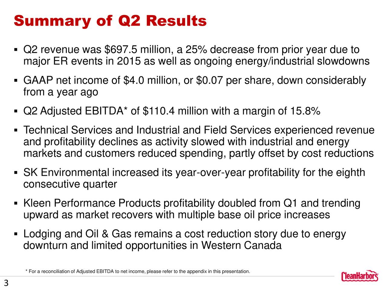Q2 revenue was $697.5 million, a 25% decrease from prior year due to major ER events in 2015 as well as ongoing energy/industrial slowdowns GAAP net income of $4.0 million, or $0.07 per share, down considerably from a year ago Q2 Adjusted EBITDA* of $110.4 million with a margin of 15.8% Technical Services and Industrial and Field Services experienced revenue and profitability declines as activity slowed with industrial and energy markets and customers reduced spending, partly offset by cost reductions SK Environmental increased its year-over-year profitability for the eighth consecutive quarter Kleen Performance Products profitability doubled from Q1 and trending upward as market recovers with multiple base oil price increases Lodging and Oil & Gas remains a cost reduction story due to energy downturn and limited opportunities in Western Canada * For a reconciliation of Adjusted EBITDA to net income, please refer to the appendix in this presentation.