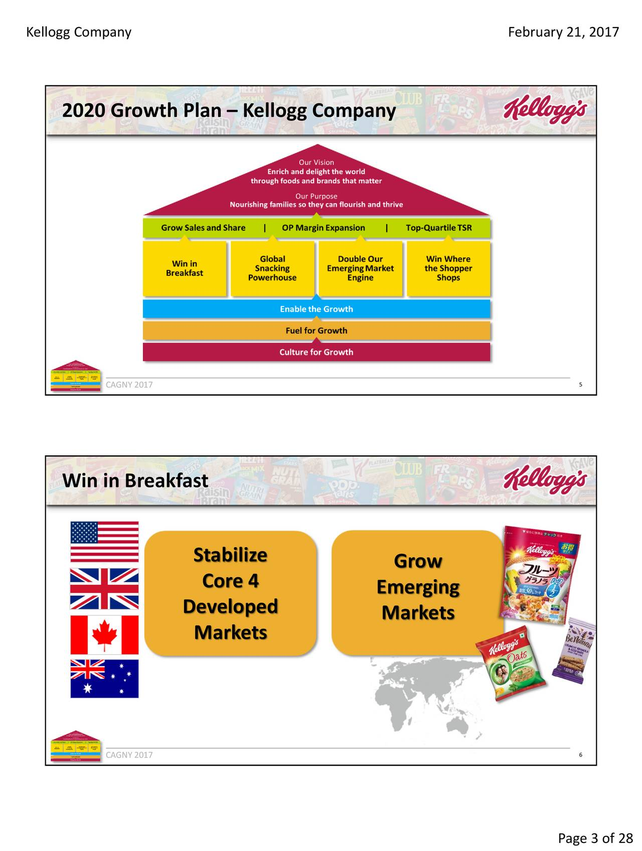 kelloggs growth strategy in india - denis avronsart, managing director, kellogg indiaproducts offered in india corn flakes, wheat flakes, basmati rice flakesapril 1995, 25% decline in sales in comparison to last monthdespite offering good quality products and being supported by the technical, managerial and.